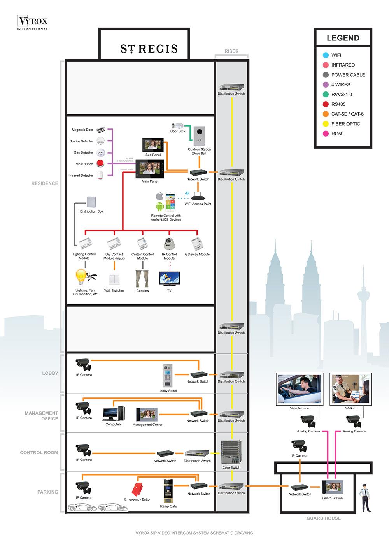 hight resolution of st regis hotel audio video intercom security system diagram