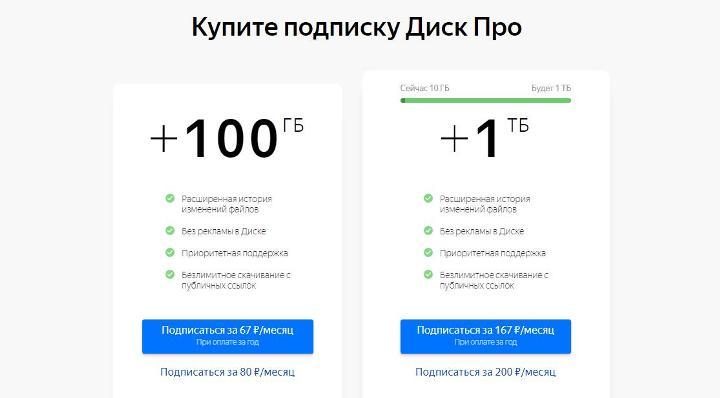 Яндекс диск премиум тарифы