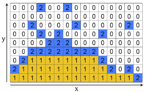 Map array