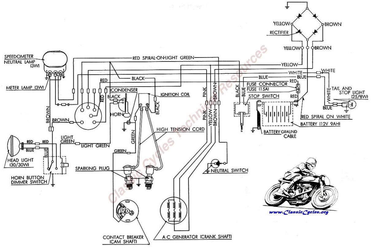 Honda Motorcycle Wiring Diagrams