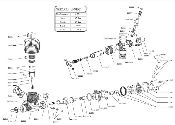 Xtm Engine Diagram Axial Engine Diagram Wiring Diagram