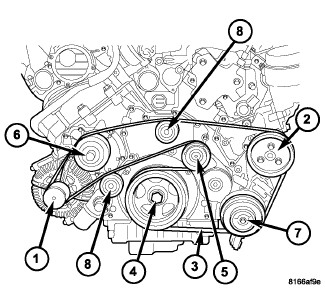 replace the serpintyne belt on a 3,0 ltr diesel v6 jeep