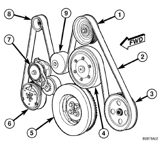 ram 3500 4x4 5.9L: procedure for replacing serpentine belt