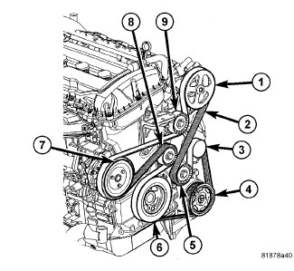 Need a serpentine belt diagram for a 07 Jeep Compass with