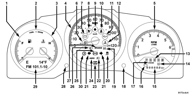 Saturn Vue Instrument Cluster Wiring Diagram. Saturn