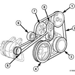 Calibre Thermo Fan Wiring Diagram Car Sub 2005 Dodge Charger 2 7 Engine 5 24 Kenmo Lp De Serpentine Belt Rh 74 Desa Penago1 Com 2002 Intrepid 2007 Caliber