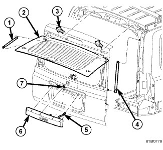Service manual [2006 Jeep Commander Lift Gate Latch