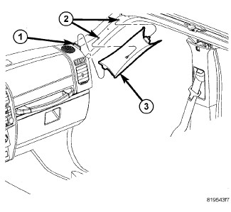 Dash Panel Removal Tool Fuel Filter Tool Wiring Diagram