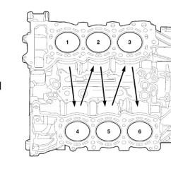 2005 Dodge Neon Radio Wiring Diagram Star Delta Control Circuit Journey Starter Location | Get Free Image About