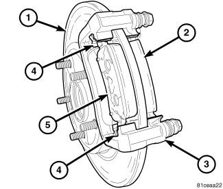 Rear Disc Brake Pad Replacement Info for Dodge Caravan