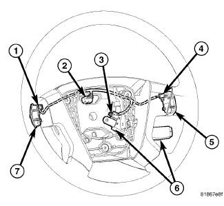 How pull off steering wheel chrysler sebring?