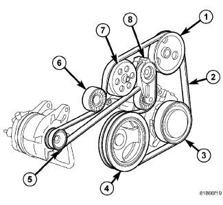 Dodge Challenger Serpentine Belt Install Moparrepair Com Mopar