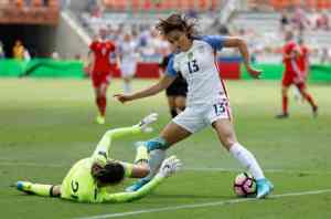 USWNT Tournament of Nations Roster