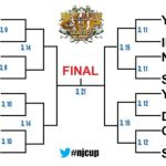 Wrestling 2 the MAX:  Lashley WWE Bound, New Japan Cup 2018 Bracket Revealed