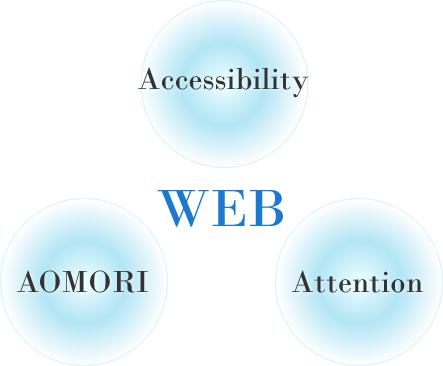 W3Aのイメージ
