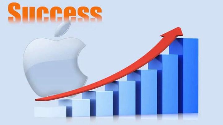 Apple Success Stroy    Apple's Mission Statement    Apple's Vision Statement 2020   