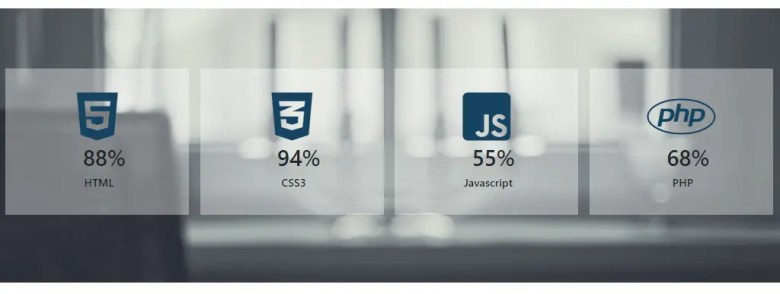 Coding Skills Sections Using Bootstrap 4