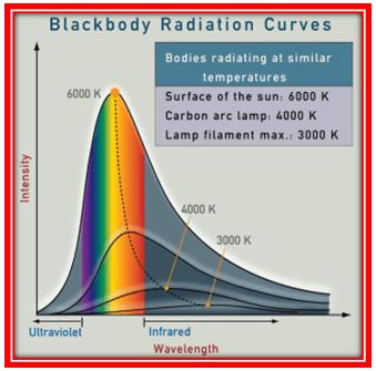 black_body_radiation_01