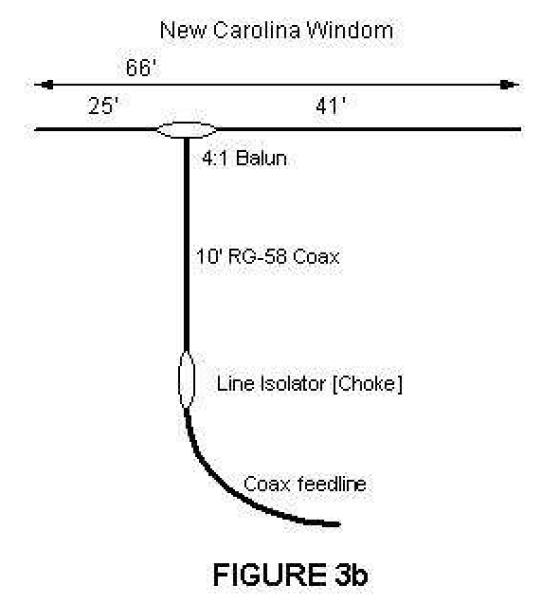 Simplified diagram of a New Carolina Windom Antenna