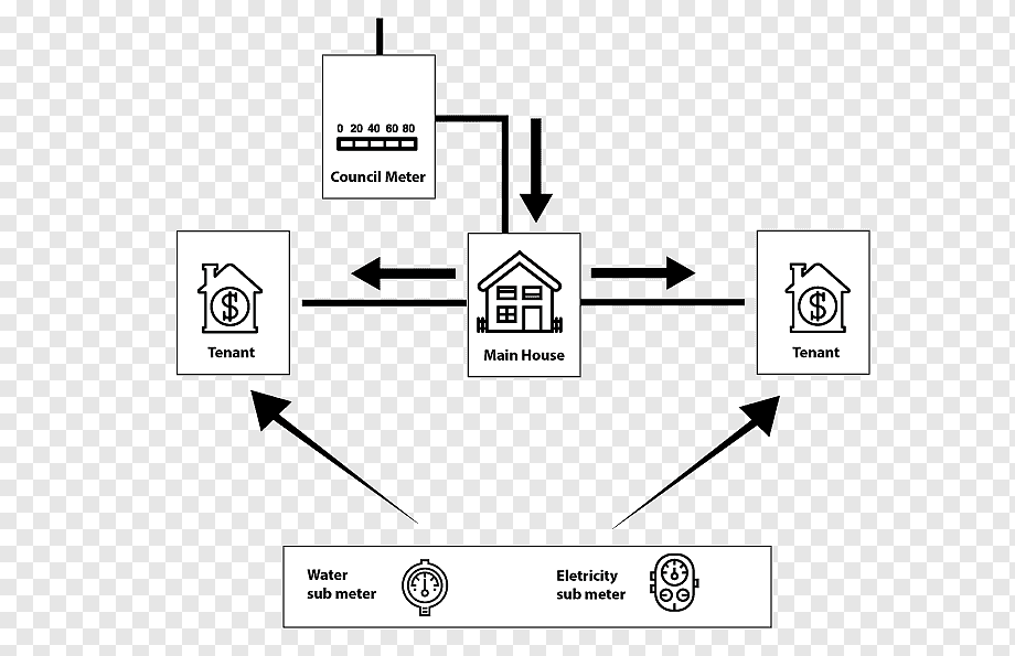 Electric Meter Wiring Diagram For Your Needs