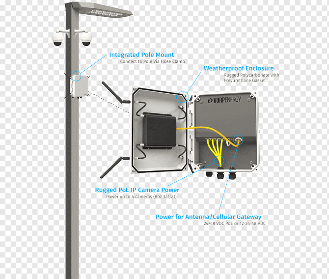 power over ethernet wiring diagram ip camera aerials