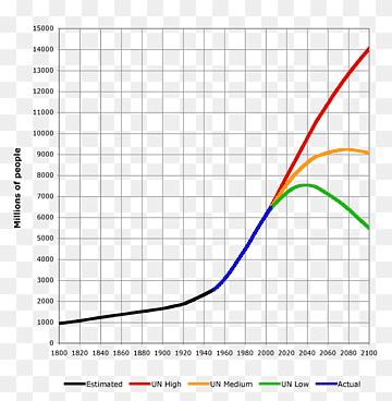 Population Situation Analysis (PSA): A Conceptual and
