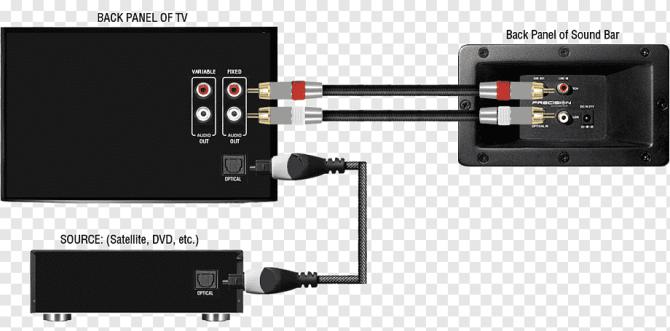 digital audio cable wiring diagram  center wiring diagram