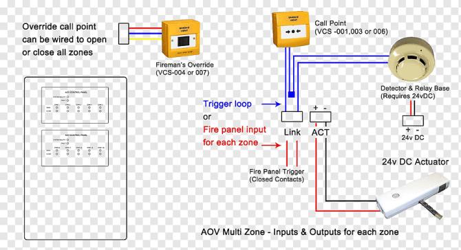 wiring diagram system garena rov mobile moba fireman's