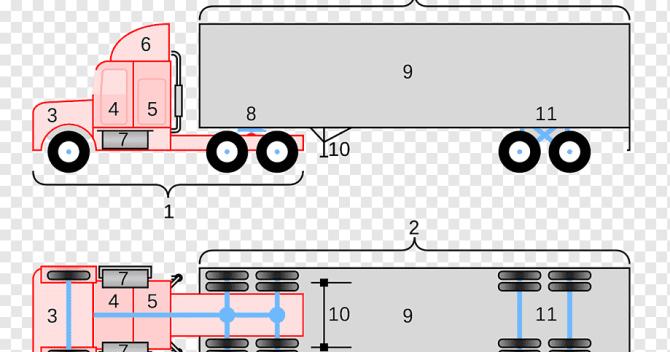 peterbilt car semitrailer truck wiring diagram car png