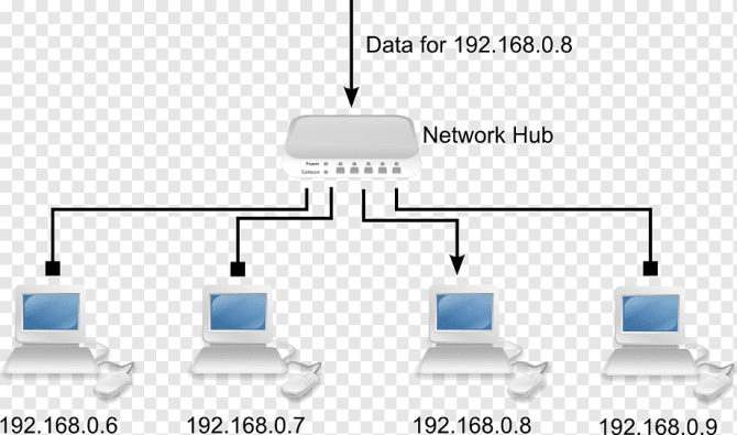network switch computer network diagram ethernet hub wiring