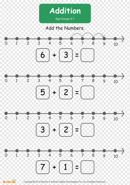 small resolution of Number line Addition Subtraction Worksheet