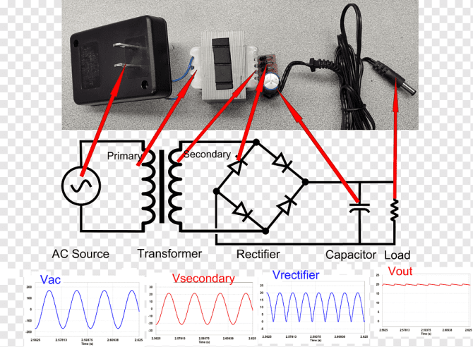 rectifier wiring diagram diode bridge power converters