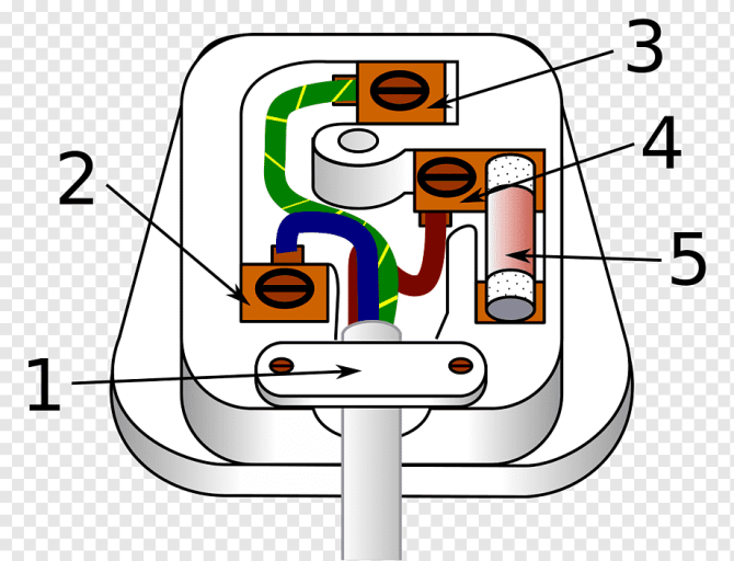 ac power plugs and sockets british and related types