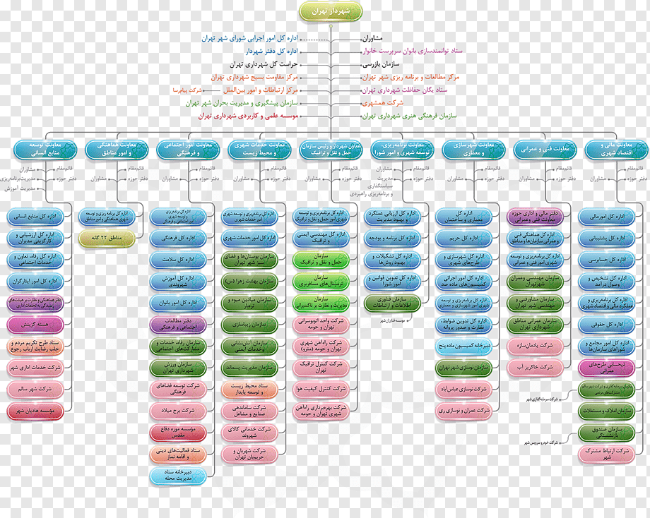5 hours ago templates.office.com view all.hr professionals frequently are asked to create organization charts for their company to make it easy for executives and managers to accurately assess the organization as it is currently structured and. Organizational Chart Tehran Municipality Microsoft Organizational Structure Microsoft Microsoft Store Material Microsoft Png Pngwing