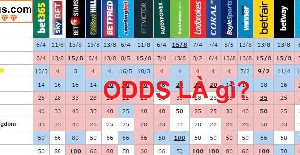 Odds trong cá cược bóng đá là gì?