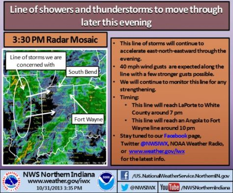 NWS infographic about approaching storms