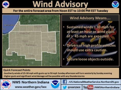 Wind advisory infographic