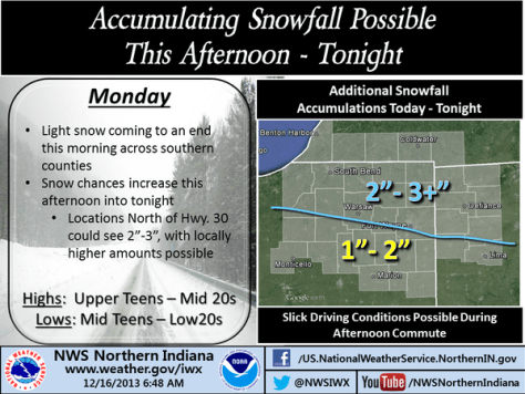 NWS infographic about today's snowfall forecast