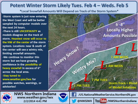 NWS infographic regarding incoming winter storm