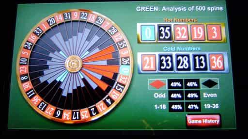 最近流行となっているオンラインカジノ