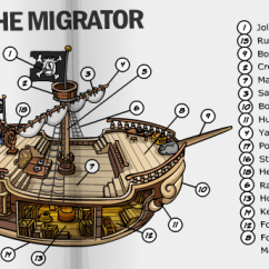 Parts Of A Pirate Ship Diagram 2003 Ford F150 Lariat Radio Wiring News Paper Test On Rockhoppers Club Penguin Cheats Here