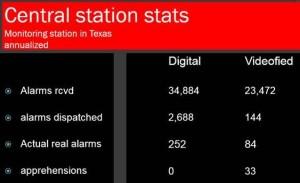 UAS Texas Stats