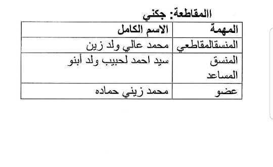 UPR يعين أحد أبناء واد الناقة منسقا لحملته في أقصى الشرق