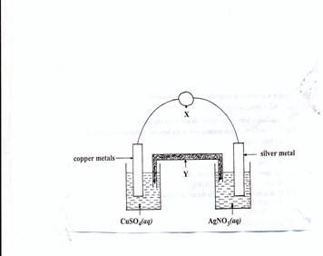 Chemistry 2 Nov/Dec 2011