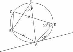 General Mathematics Paper 2,May/June. 2010