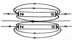Physics (Essay) Paper 2, Jan-Feb 2018