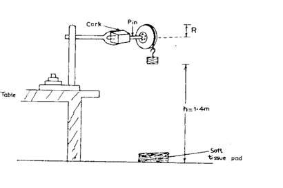 retort stand and clamp diagram 1989 ezgo golf cart wiring physics paper 3 may june 2015 physpaper3diagram01