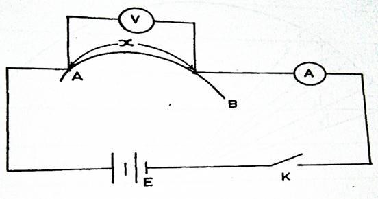 Physics Paper 3, Jan-Feb 2018