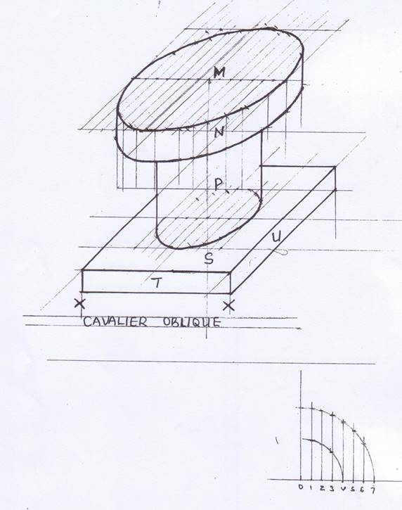Technical Drawing Paper 2, Nov/Dec. 2013