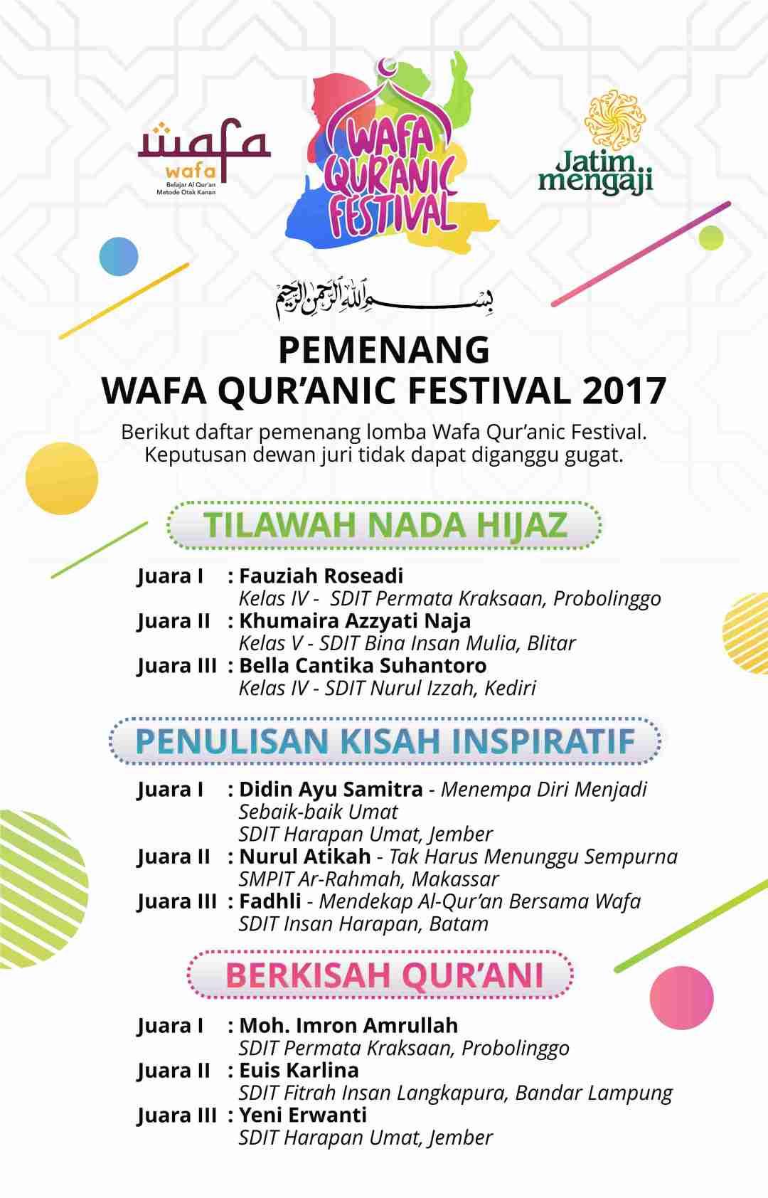 Pemenang WAFA Festival 2017